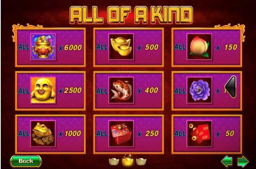 อัตราจ่ายในเกม Happy Buddha Joker123tm