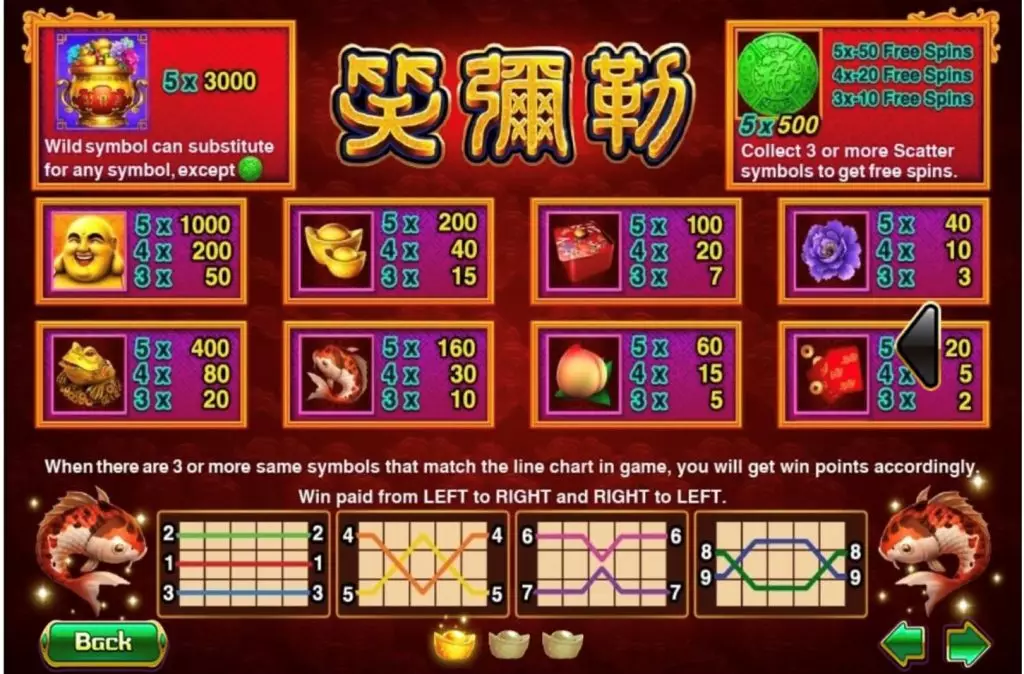 ไลน์ และอัตราการจ่าย Happy Buddha Joker123tm