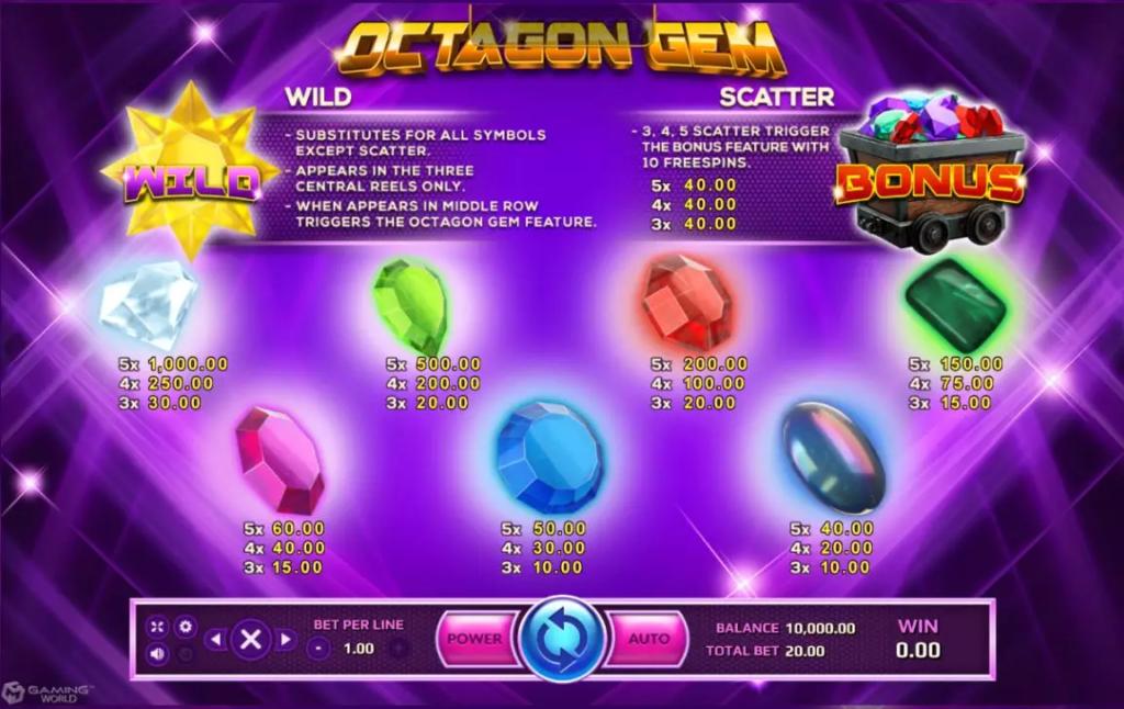 อัตราจ่ายในเกม Octagon Gem Joker123tm