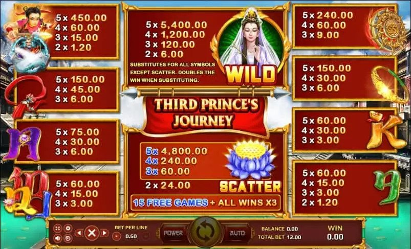 FREE GAME THIRD PRINCE'S JOURNEY