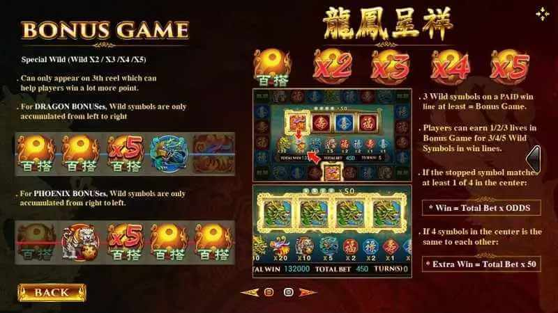 ฟีเจอร์ และ เพย์ไลน์ ของเกม Dragon Phoenix joker123tm