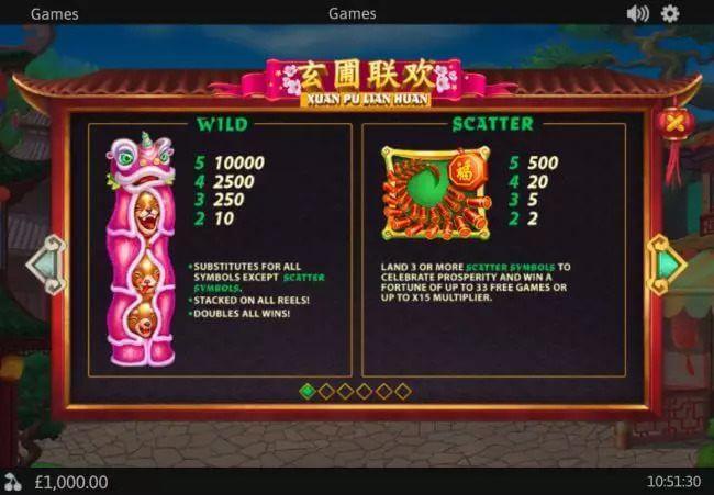 Feature-Xuan-Pu-Lian-Huan