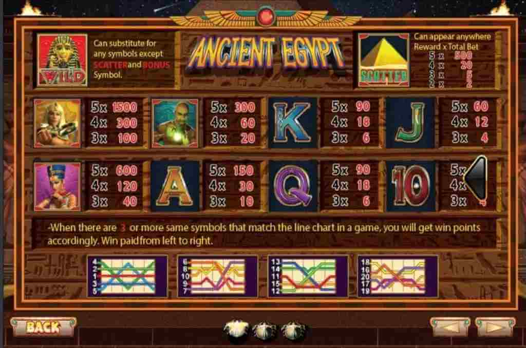 Payrate-Ancient-Egypt