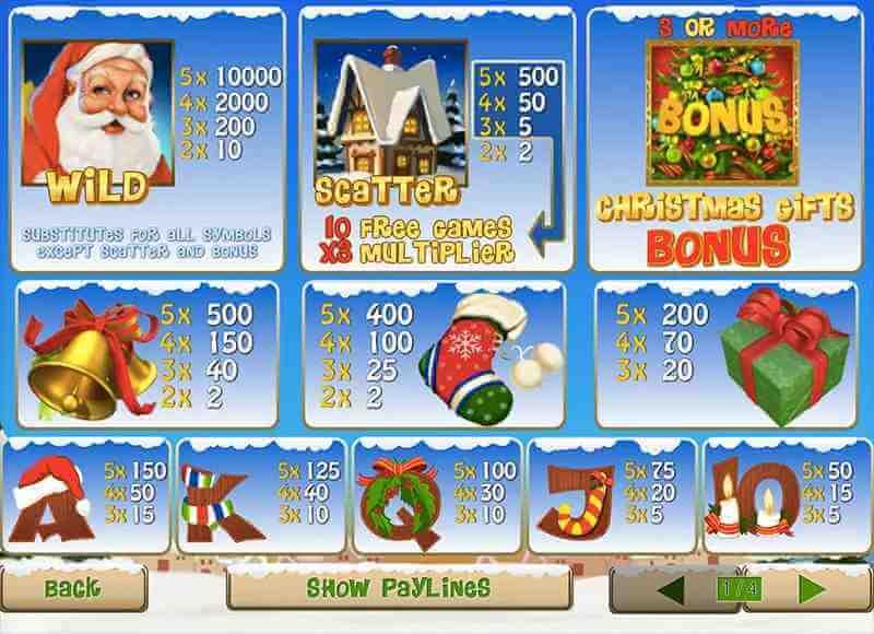 Payrate-Santa-Surprise
