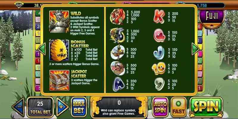Payrate-bonus-bear