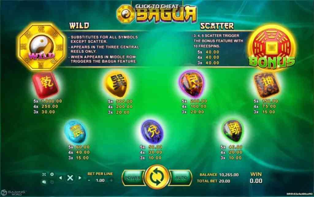 สัญลักษณ์ และ อัตราการจ่ายในเกม