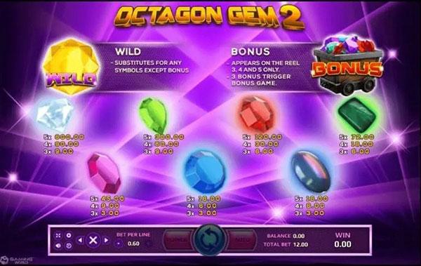 อัตราการจ่าย และ สัณลักษณ์ในเกม