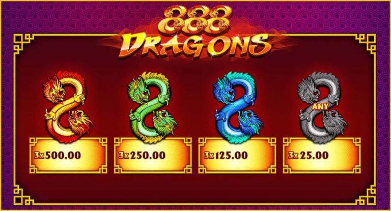 888 Dragons อัตราการจ่ายของเกม