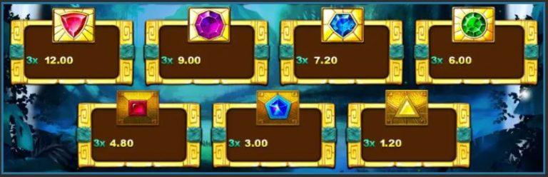 Aztec-Gems เกมสล็อต