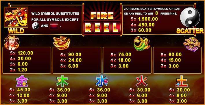 เกม Fire Reel https://joker123tm.com/