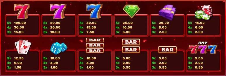 สูตรโกงเกม Slot เกมบาคาร่า https://joker123tm.com/