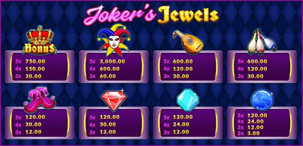 สูตรการเล่นเกมสล็อตออนไลน์ เกม Joker Jewels