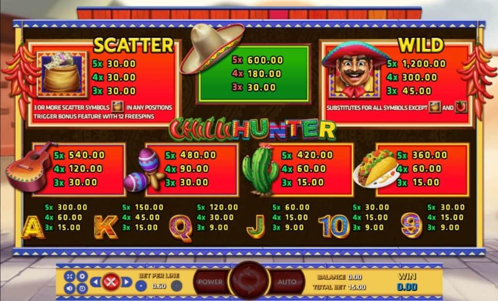 CHILLI HUNTER สูตรโกงเกม Slot เกมบาคาร่า https://joker123tm.com/