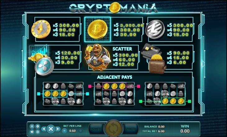 CRYPTOMANIA สูตรโกงเกม Slot เกมบาคาร่า https://joker123tm.com/