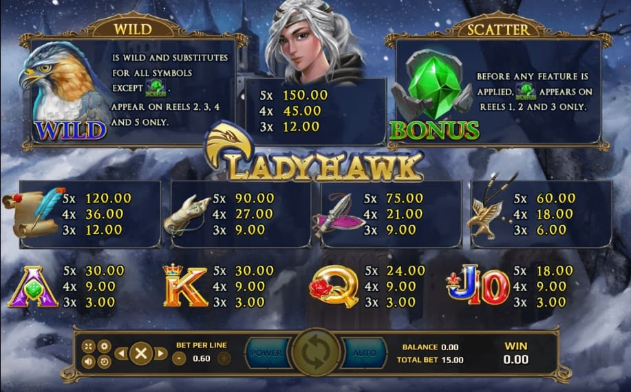 Lady Hawk สูตรโกงเกม Slot เกมบาคาร่า https://joker123tm.com/