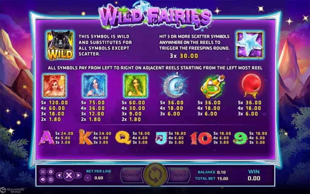 WILD FAIRIES สูตรโกงเกม Slot เกมบาคาร่า https://joker123tm.com/