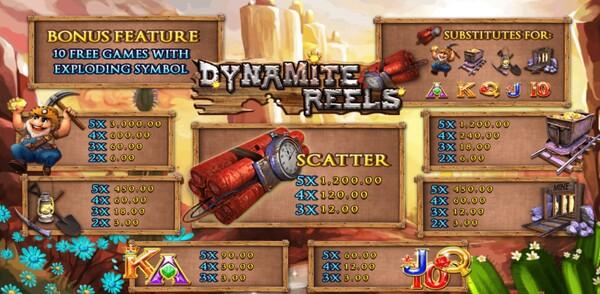 Dynamite Reels การจ่ายของเกม