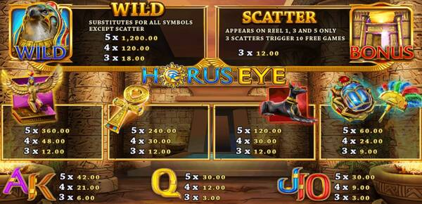 Horus Eye อัตราจ่ายเงินของเกม