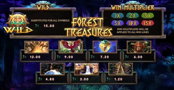 Forest Treasure อัตราจ่ายของเกม