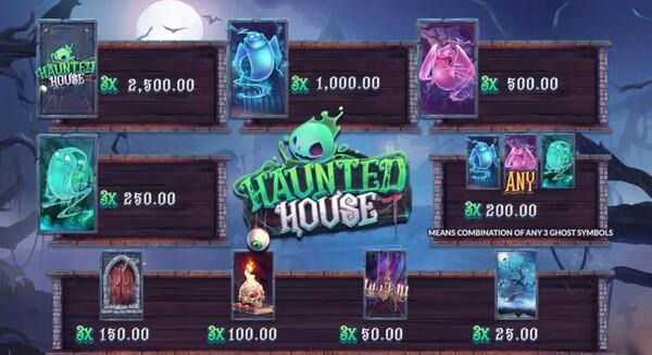 Haunted House อัตราจ่ายเกม