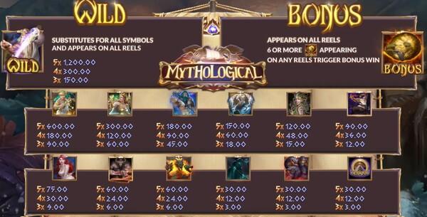 Mythological รวมการจ่ายเงิน